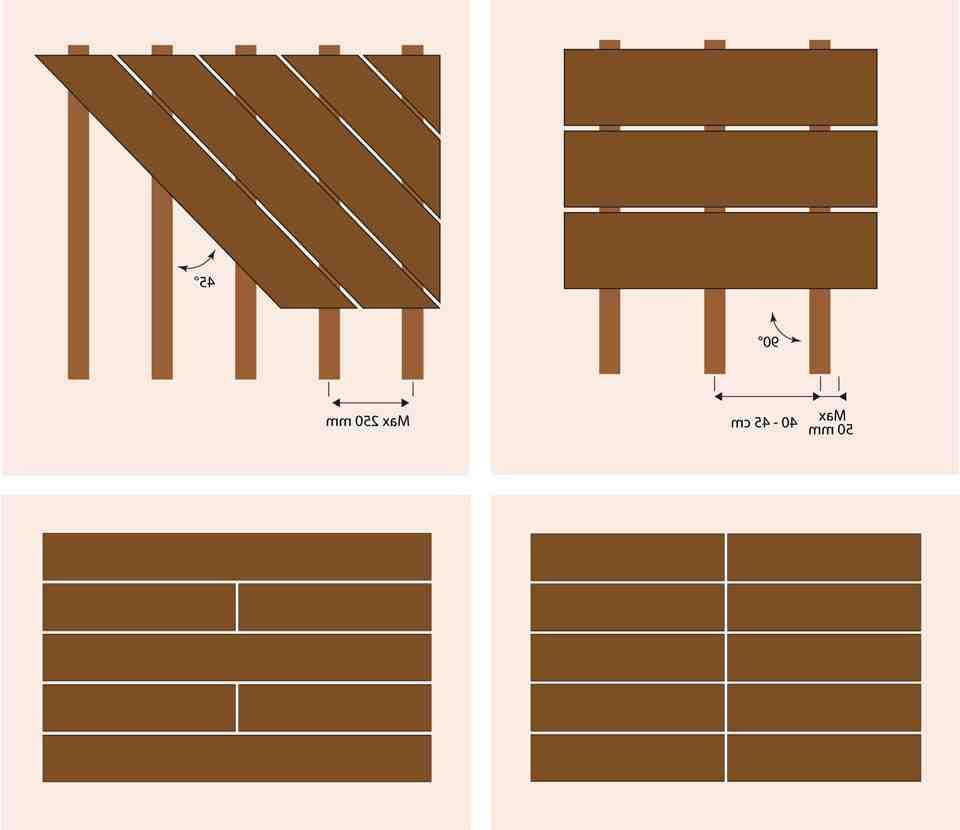Comment faire une terrasse en bois sur une dalle béton ?